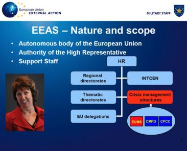 EU Military Staff Intelligence Directorate (EUMS INT)
