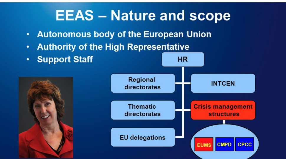 EU Military Staff Intelligence Directorate (EUMS INT)